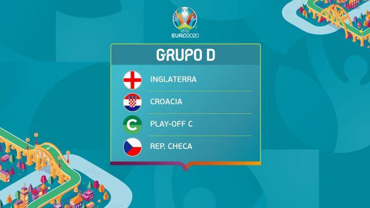 Calendario 2020 Noviembre Más Arriba-a-fecha Grupo D De La Uefa Euro 2020 Inglaterra Croacia Repºblica