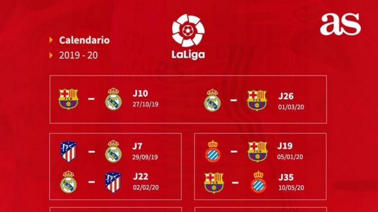 Calendario 2020 Real Madrid Más Caliente Slično Kao I Lani Poznat Datum Prvog El Clasica U Novoj Sezoni
