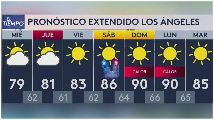 Calendario 2021 Con Feriados Actual Rosa De Guadalupe La