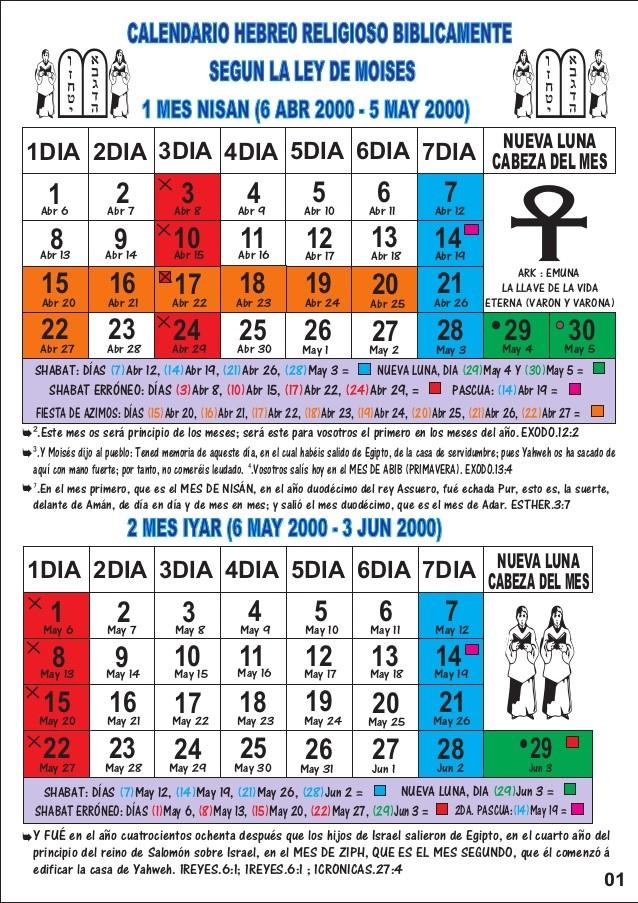 calendario hebreo religioso 2000