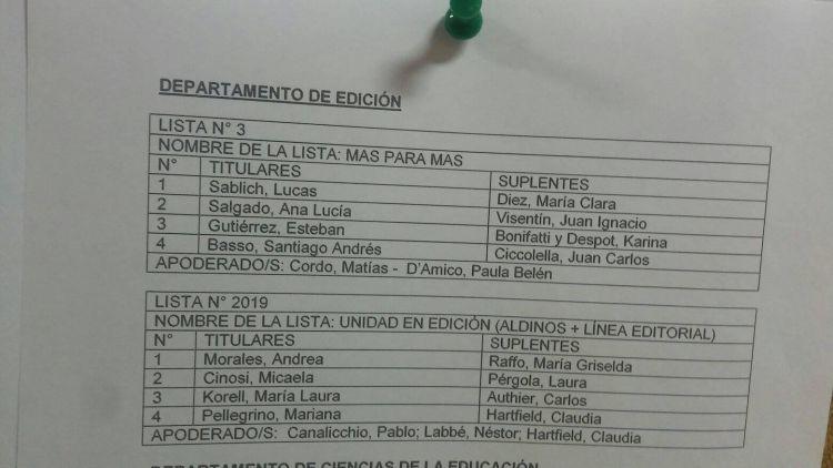 Calendario 2021 Uba Más Recientemente Liberado Facultad De Filosofa Y Letras Uba