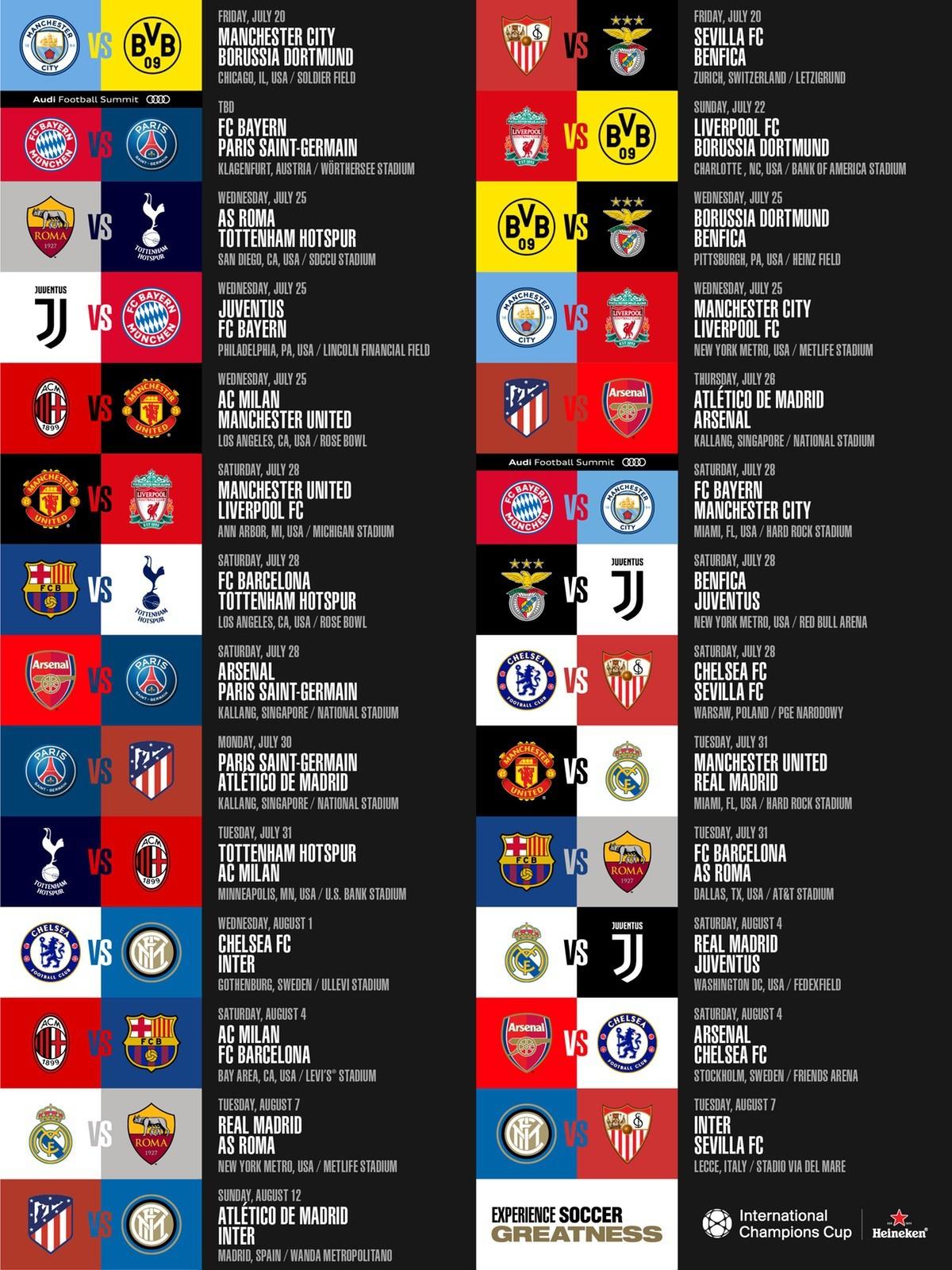 calendario de partidos de la international champions cup 2018