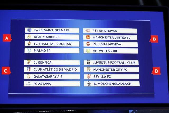 Calendario Champions Roma Más Recientes sorteggi Champions League 2015 2016 Juve E Roma Gironi E