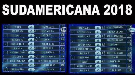 Calendario Copa 2018 Más Caliente Fixture Y Calendario De La Copa Sudamericana 2018