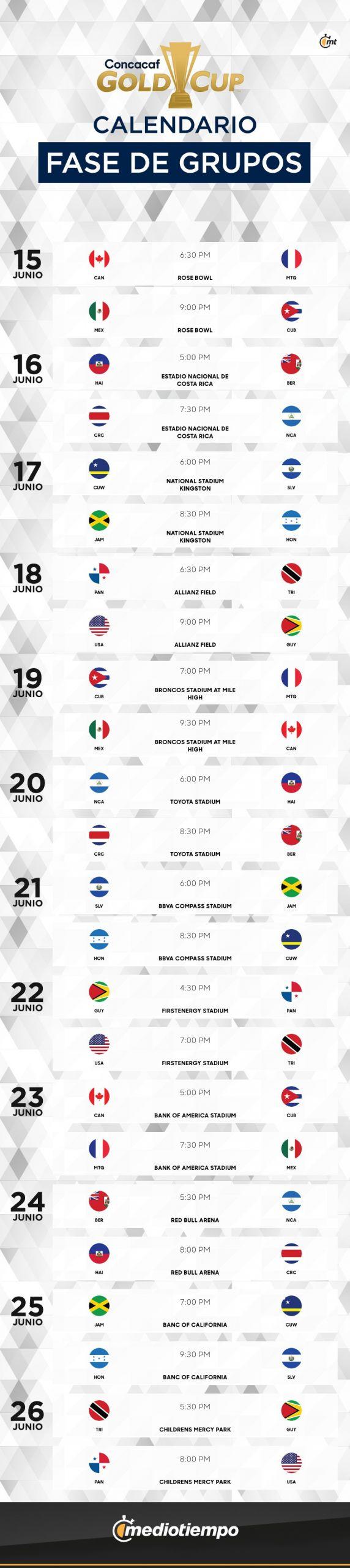 copa oro 2019 calendario horario partidos fase grupos