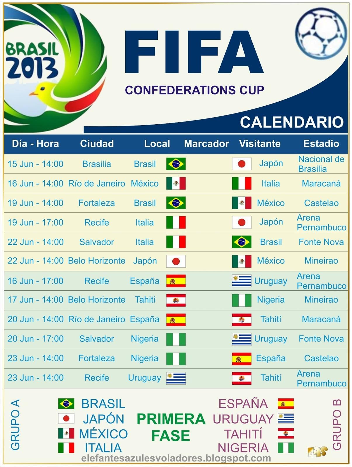 calendario copa fifa confederaciones