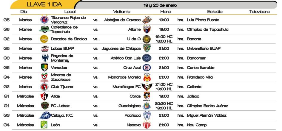 calendario de la liga mx 2015