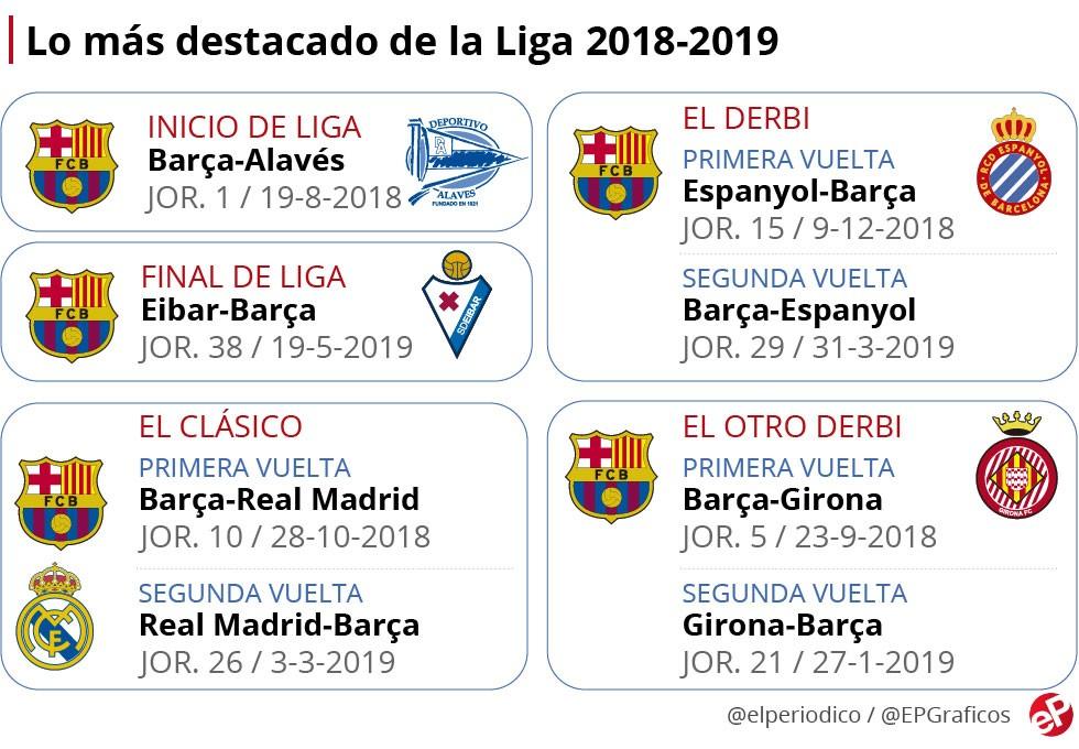 sorteo calendario liga 2018 2019 directo
