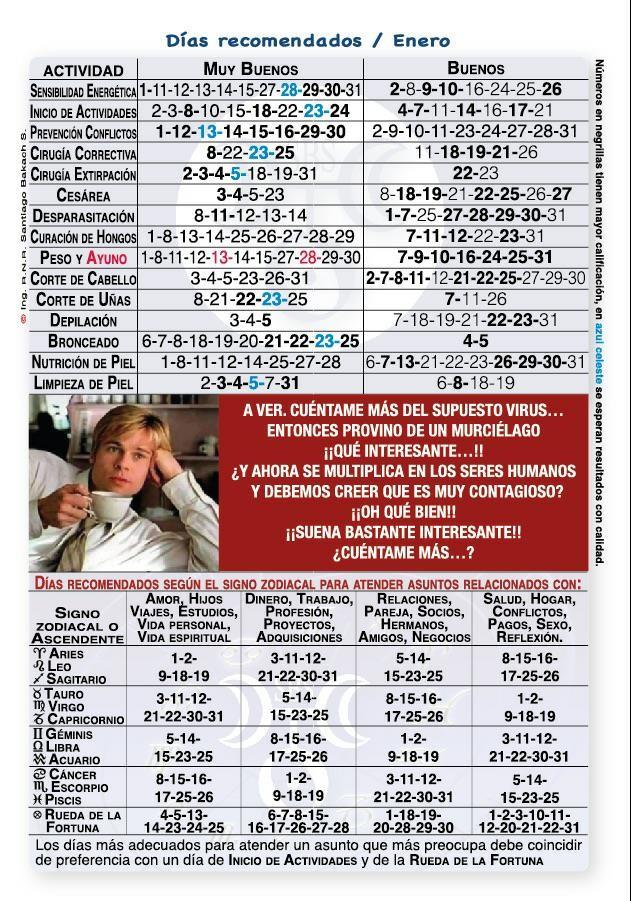 Calendario Lunar Mexico Mejores Y Más Novedosos Mexico Calendario Medico Lunar 2020 Centro America
