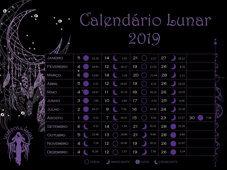 lua calendario lunar 2019