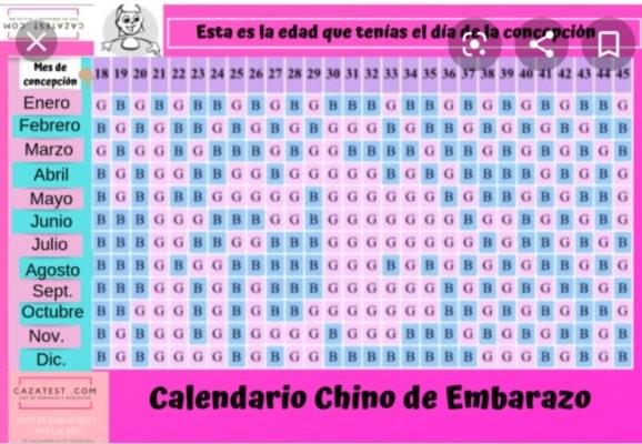 calendario maya para saber si es nino o