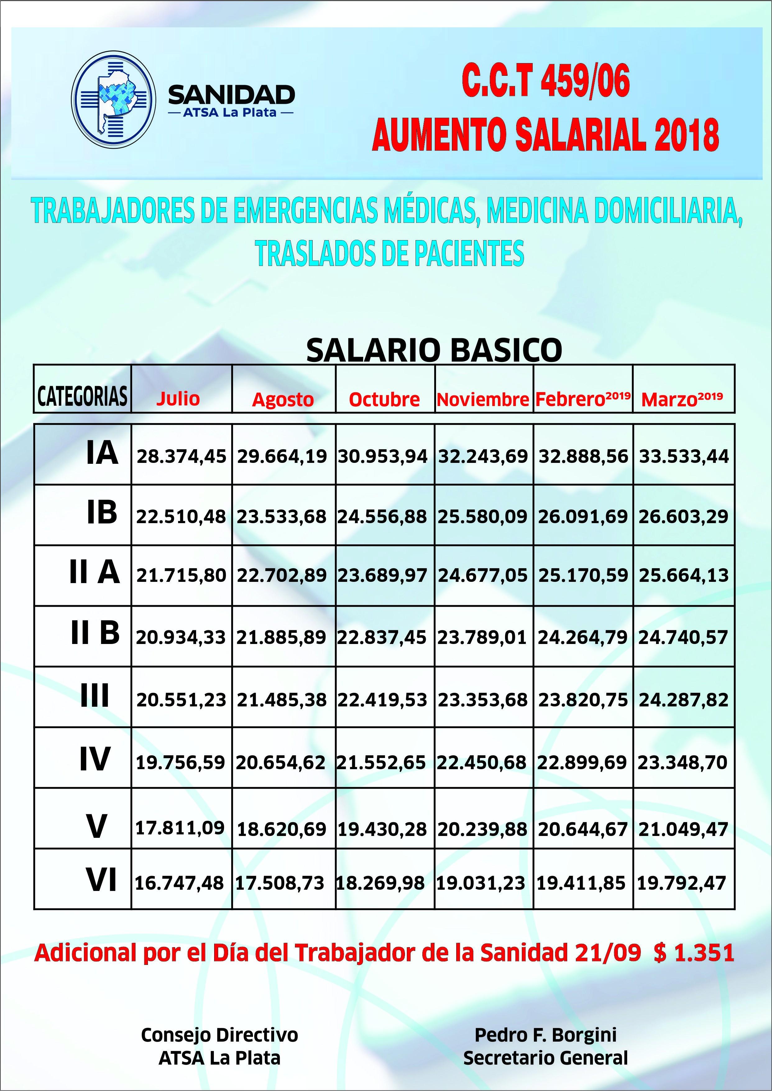 Calendario Liga Argentina 2019 Más Recientes A T S A Inicio