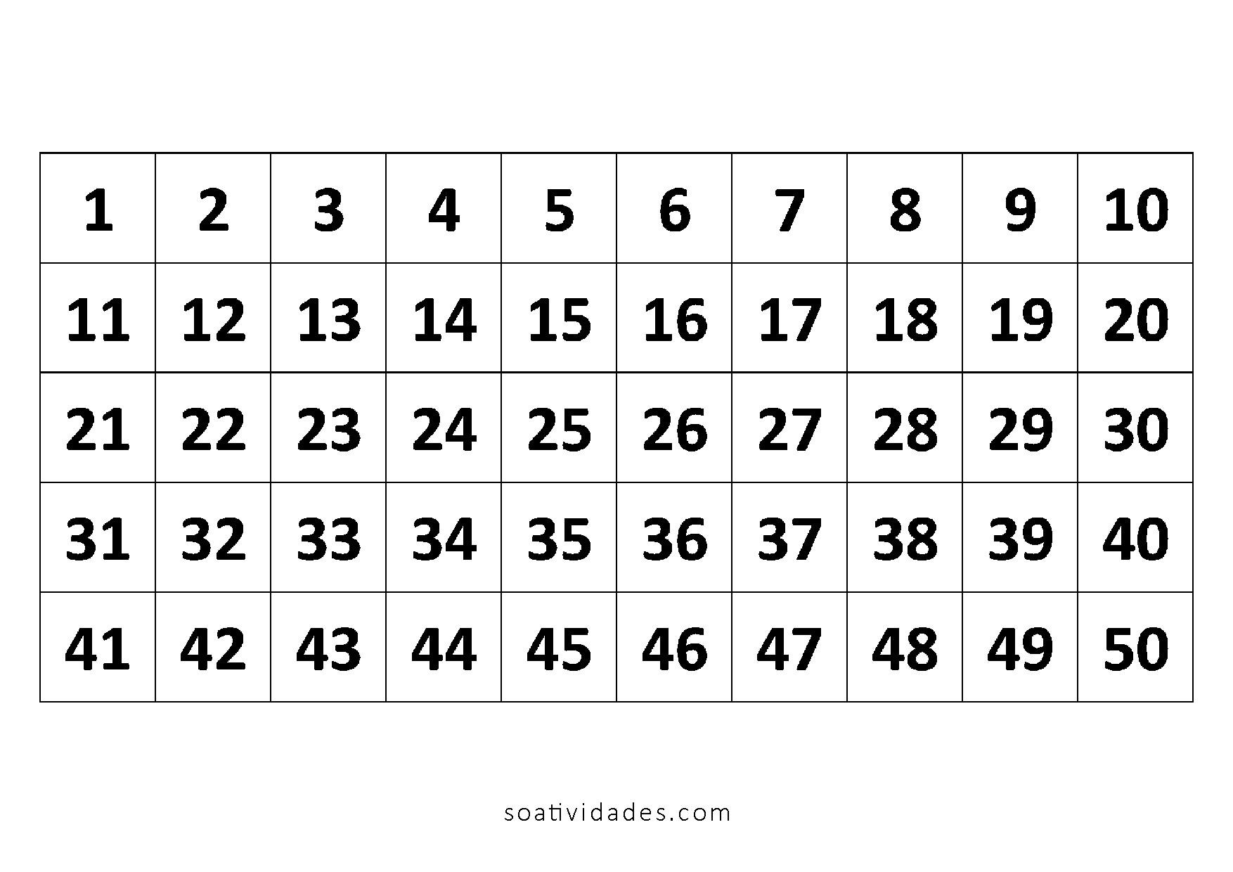 Numerais de 1 a 50