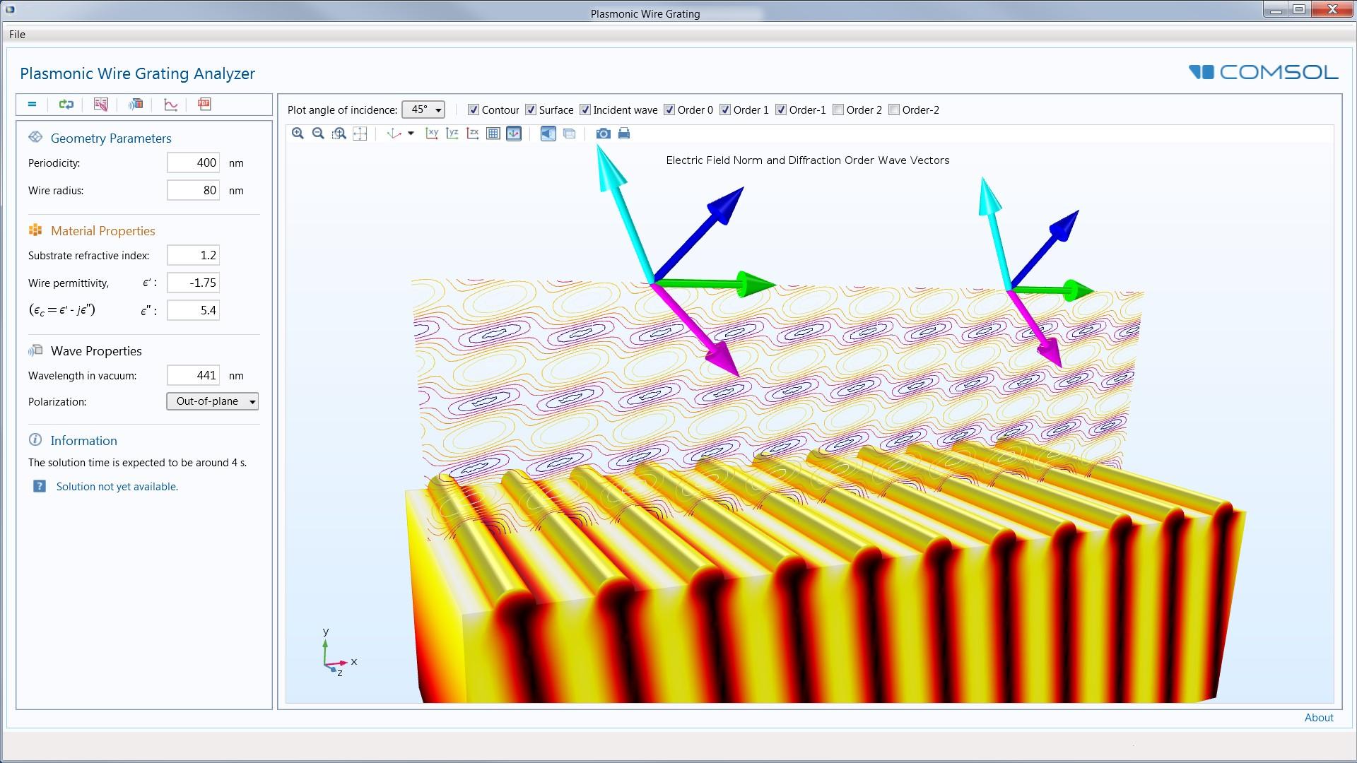 Calendar 2019 Excel Ireland Más Recientes Modeling software for Rf Microwave and Millimeter Wave Designs