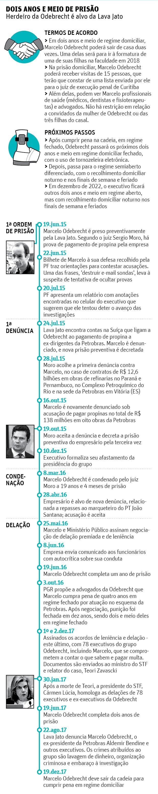 Editoria de Arte Folhapress