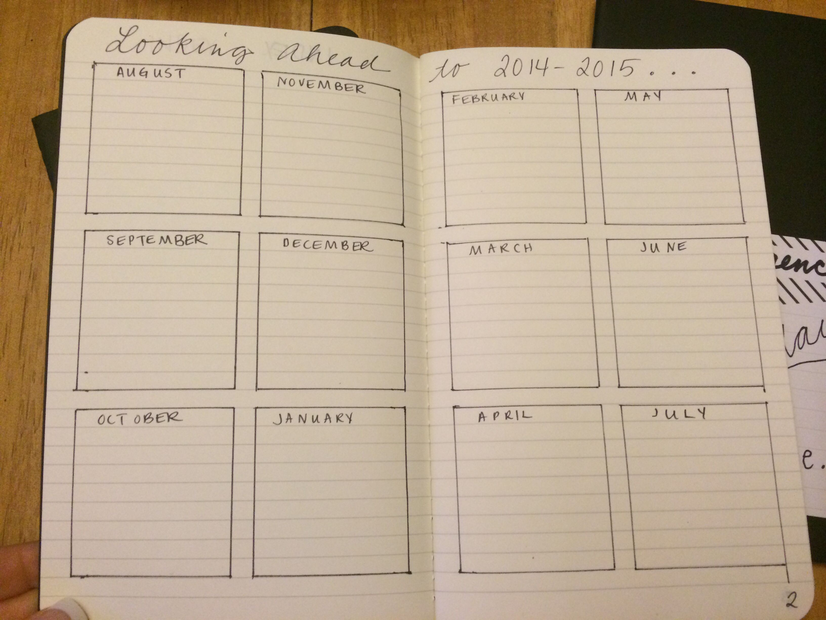 Monthly squares Bullet Journal Key Bullet Journal Tracker Bullet Journal Year At A Glance