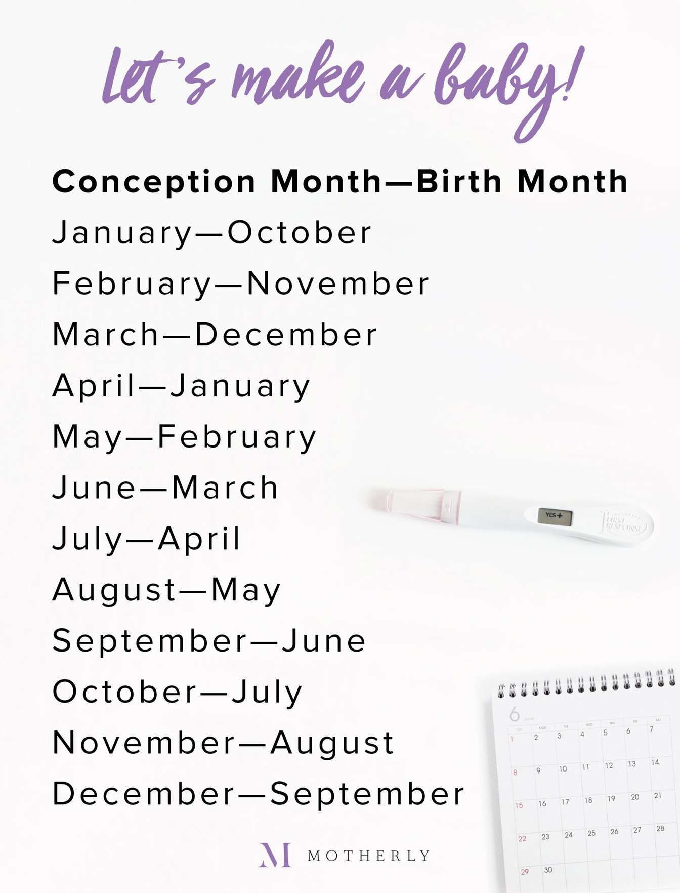 Image result for conception month birth month Planning To Get Pregnant When To Get Pregnant