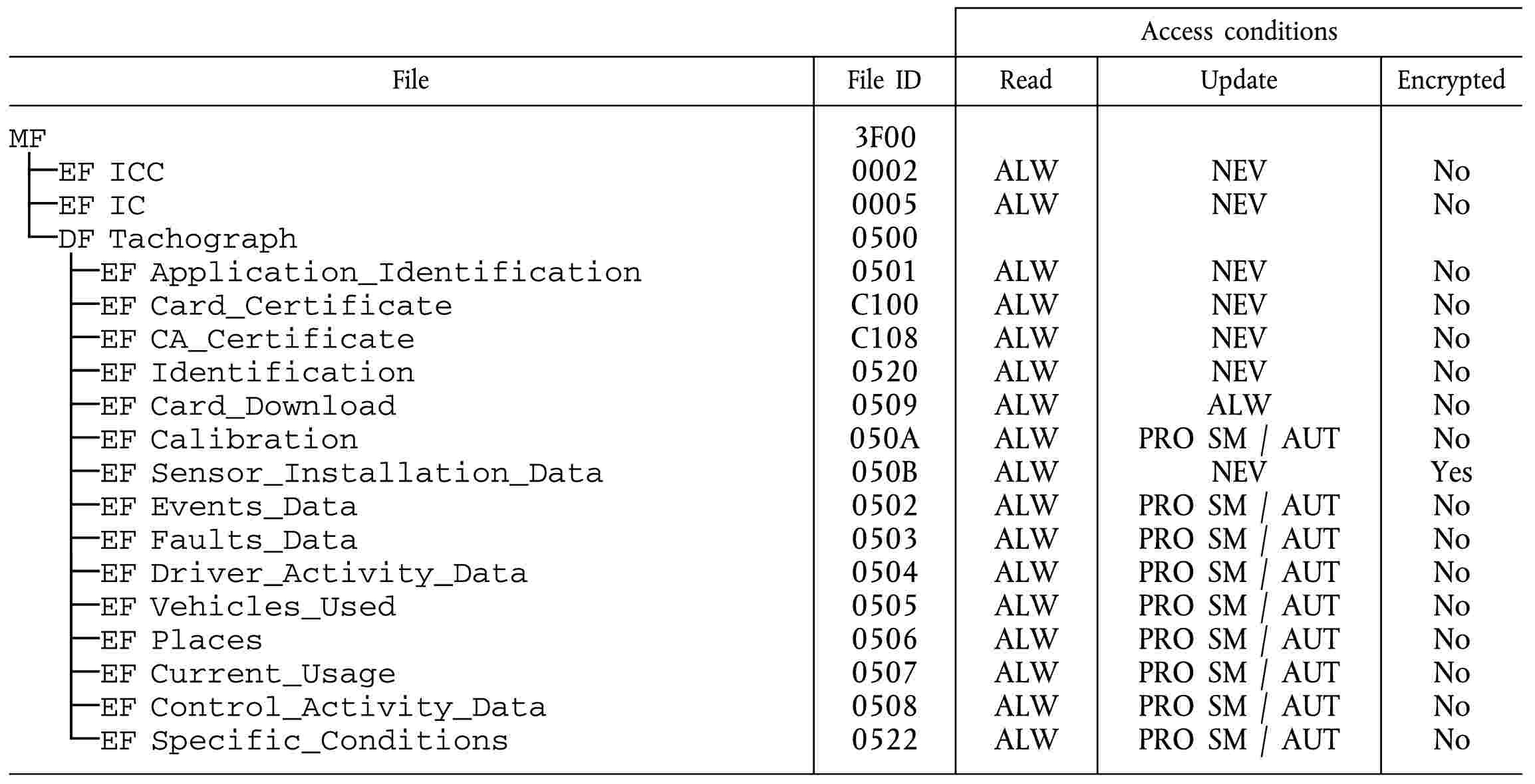 March Calendar 1999 Más Arriba-a-fecha Eur Lex R3821 En Eur Lex Of March Calendar 1999 Más Recientes Wo A2 Networked Interactive toy System Google Patents