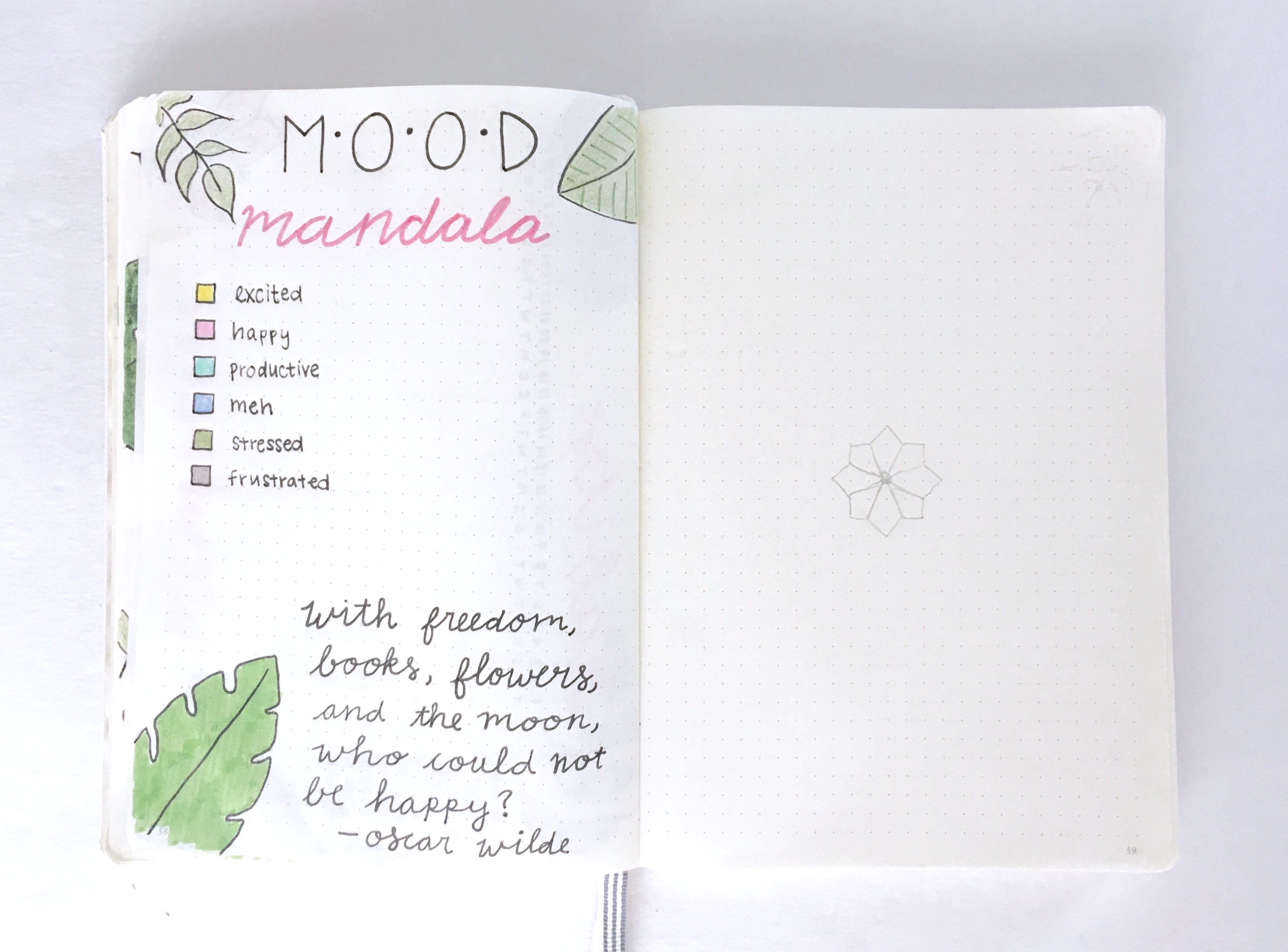 Drawing the mandala and coloring it every day is so relaxing for me I ve seen tons of other variations of mood tracking besides mandalas