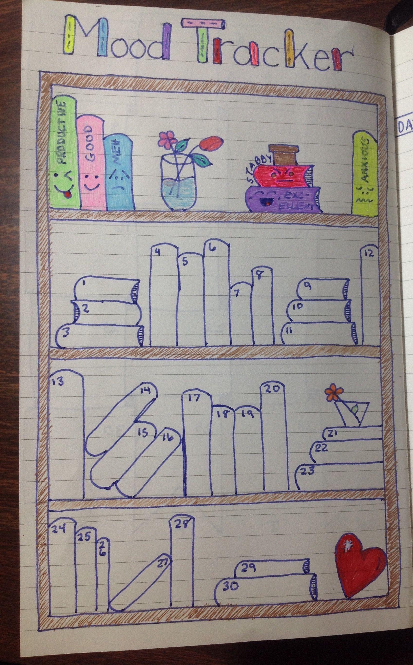 August mood tracker Mood Tracker Journal Ideas Bullet Journal Calendar Diary Ideas