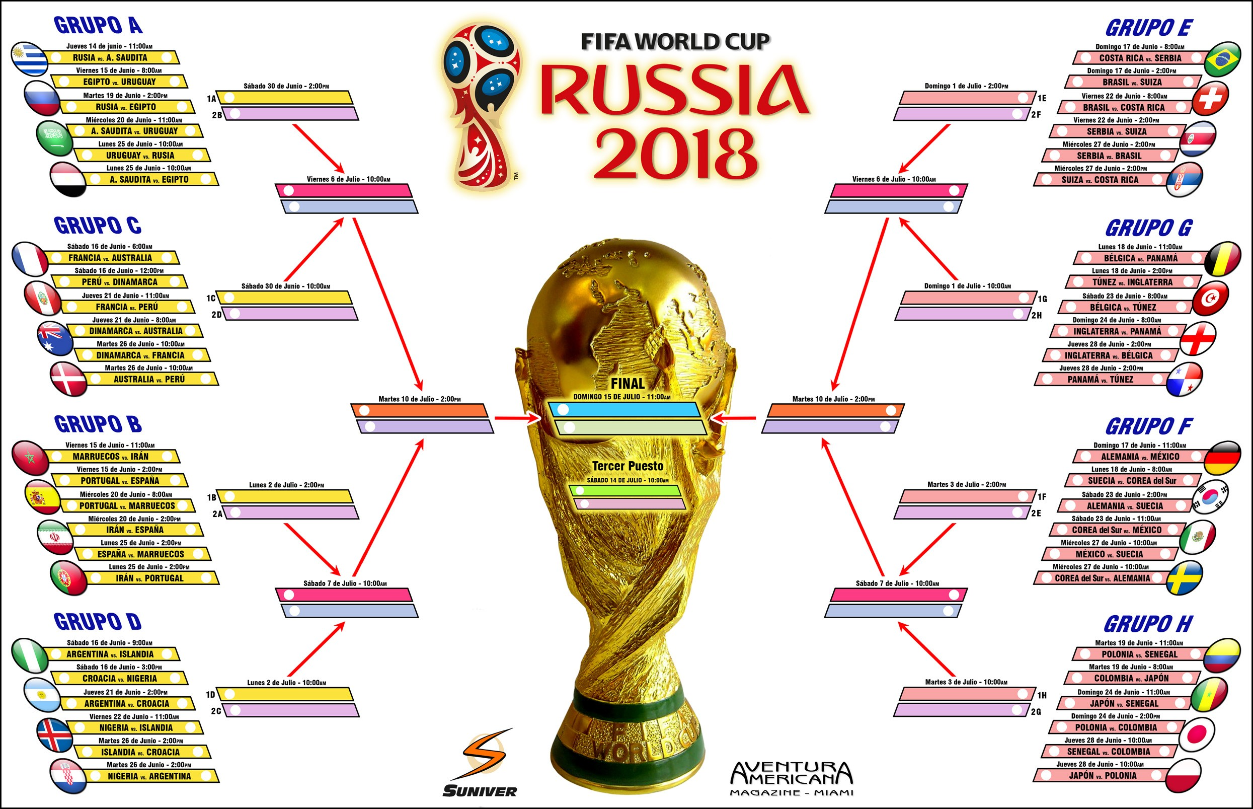 Fixture Mundial De Fºtbol Rusia 2018 Aventura Americana – Aventura Americana