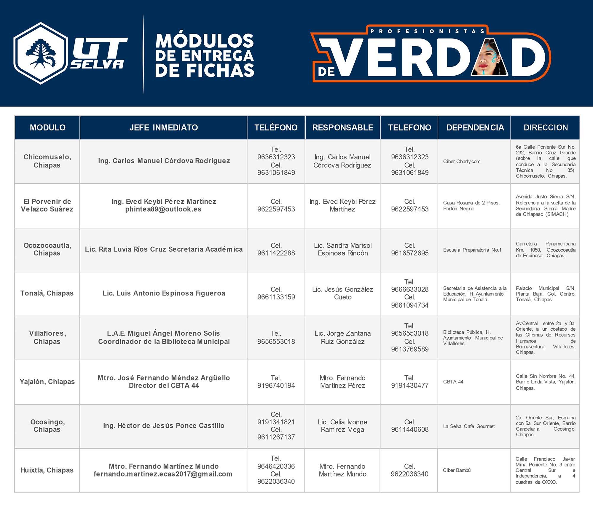 Calendario Agosto 2019 Mexico Más Recientes Universidad Tecnol³gica De La Selva