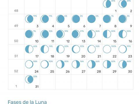 Calendario 2021 1 Abril Más Populares Calendario Lunar Del Mes De Diciembre A±o 2018 Con Fases De
