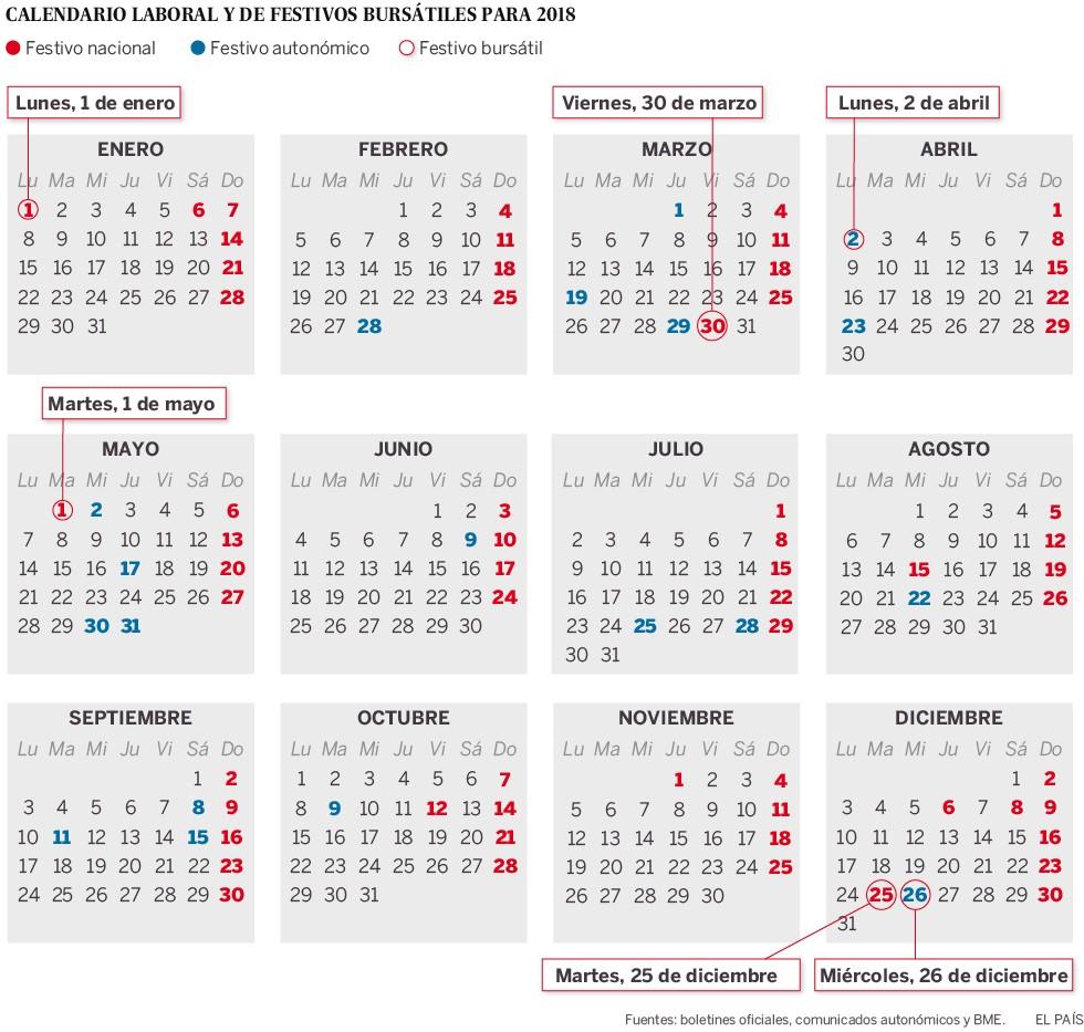 calendario argentina 2018 en excel