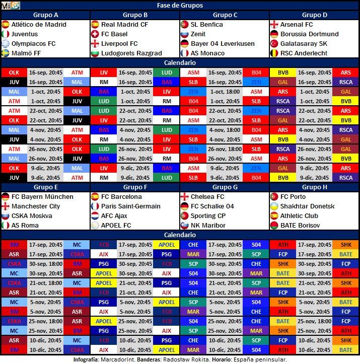calendario fase grupos uefa champions league 2014 15